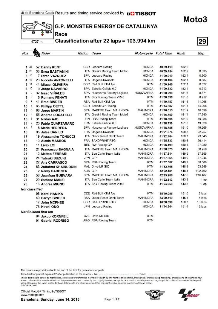 moto3-gara-2015barcelona.jpg