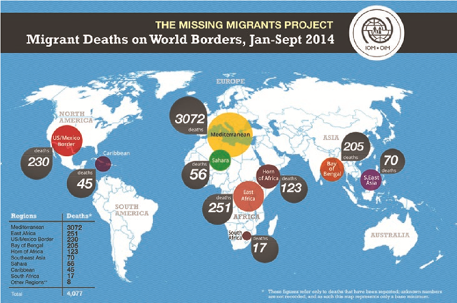 Migrant deaths on world borders, January-September 2014. People continue to follow well established routes to escape war, poverty, and hardship. Smugglers and lack of help are killing people trying to escape Africa.  According to the IOM, 75 percent of all migrant deaths occured in the Mediterranean Sea. Graphic: IOM