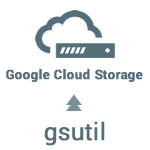 google-cloud-storage_gsutil