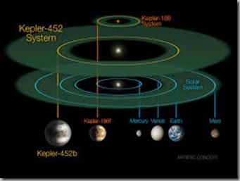 Kepler-452bimages