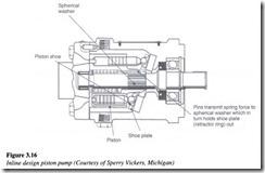 Hydraulic pumps-0080