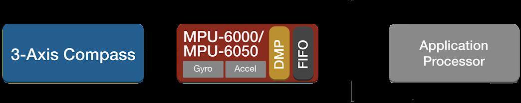 MPU 6050