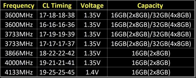 GSkill_DDR4_4133_8GB_Timnings_640