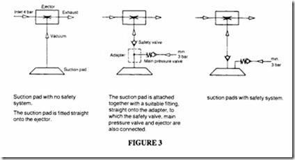 Vacuum and Low Pressure-0636