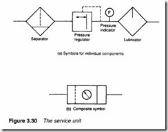 Air compressors, air treatment and pressure regulation-0083