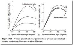 Pipeline scaling parameters-0289