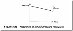 Air compressors, air treatment and pressure regulation-0081