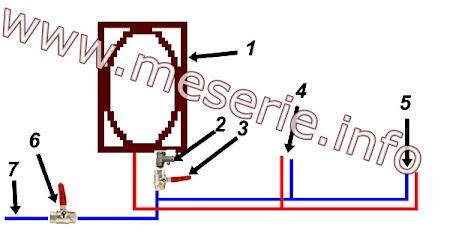 schema instalare boiler