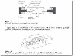 Control components in a hydraulic system-0131