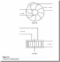 Hydraulic pumps-0062