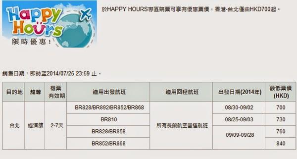 長榮航空香港往來台北$700起($1,285連稅),只限今日(25/7)