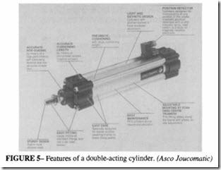 Actuators-0551