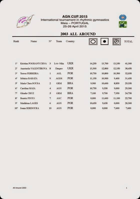 AGN CUP2015_2003_GERAL02-page-001