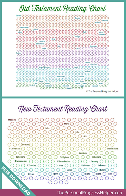 Standard Works Scripture Reading Charts from The Personal Progress Helper