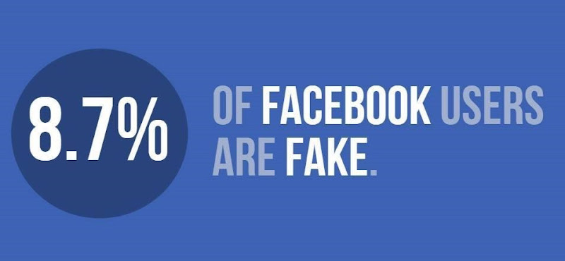 facebook facts (22)