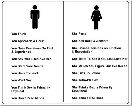 men-women-differences-006