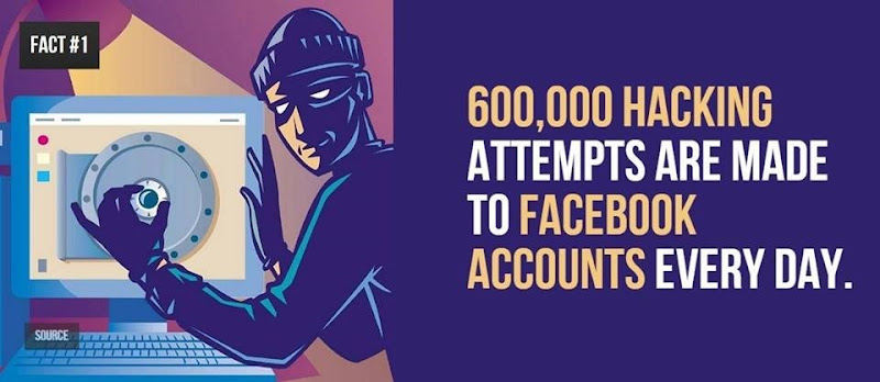 facebook facts (2)