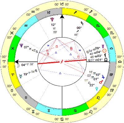 полное лунное затмение 28 сентября 2015