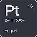 Periodic Table 2017