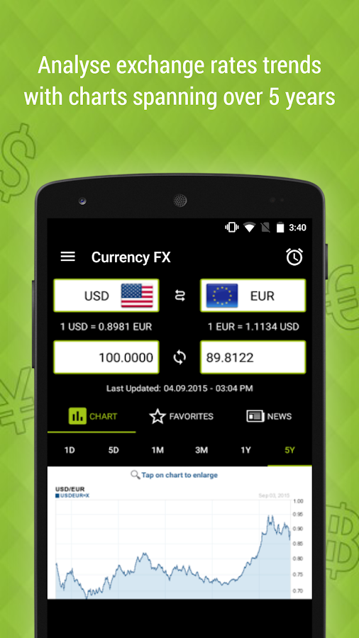 Currency FX Pro Screenshot 2
