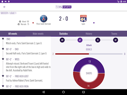 beIN SPORTS APK for Kindle Fire