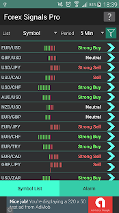 Forex Signals Professional screenshot for Android