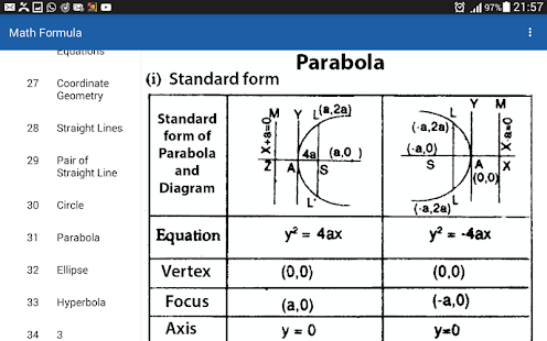 maths formulas for class 12 pdf