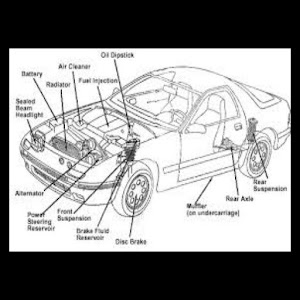 CAR PROBLEMS AND REPAIRS For PC