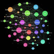 8 data mining social networks with more than 2,000 members