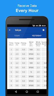 Weather Observations JAPAN screenshot for Android