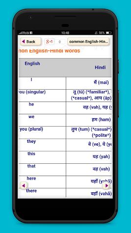 Learn English to Hindi Screenshot