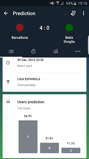 Predictions Online - screenshot