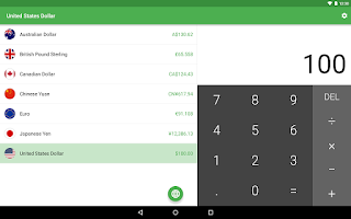 Screenshot of Currency
