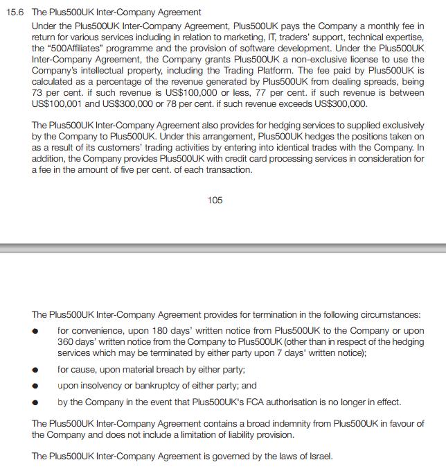 Plus500UK inter-company agreement
