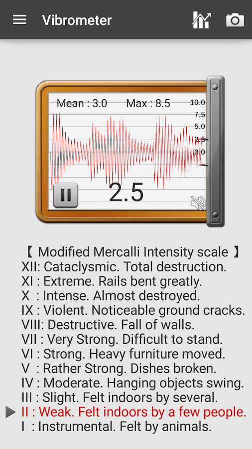 Sound Meter Pro Screenshot 4