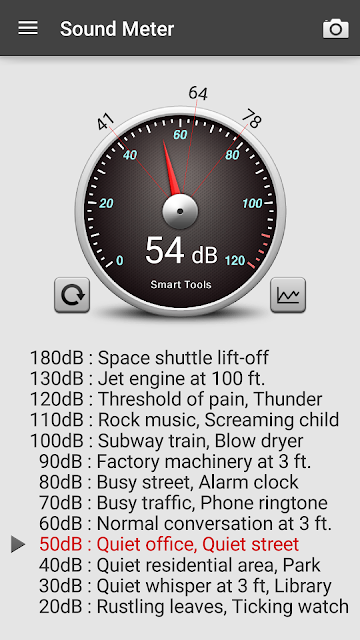 Sound Meter screenshots