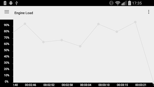 TripTracker - Mileage Log Book - screenshot