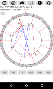 Astrological Charts Lite - screenshot