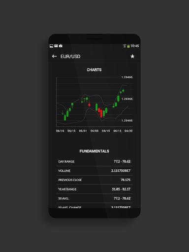 Forex Trading Signals - screenshot