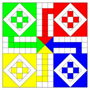 Ludo (Board game)