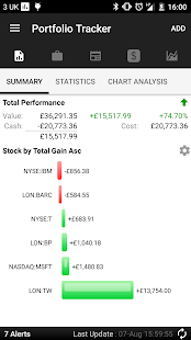 Portfolio Tracker (Stocks) screenshot for Android