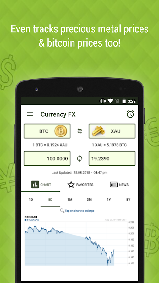 Currency FX Pro Screenshot 3