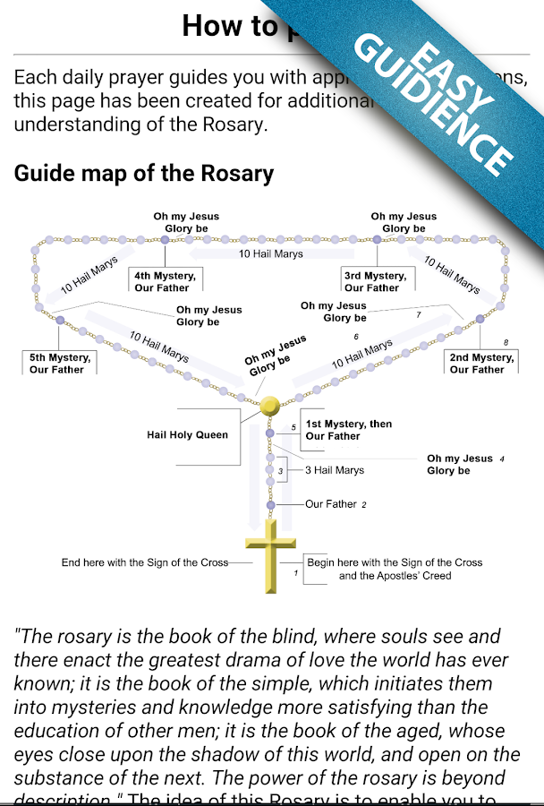 How to Pray the Rosary downloadable Prayer