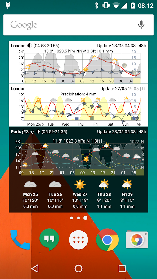 Meteogram Widget - Donate Screenshot