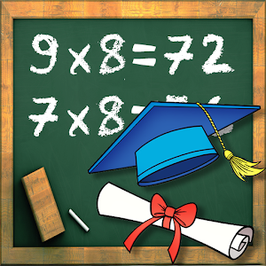Multiplication Table Game