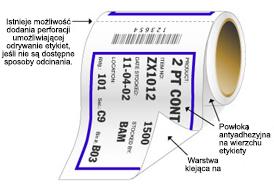 Bezpodkładowe etykiety PSL