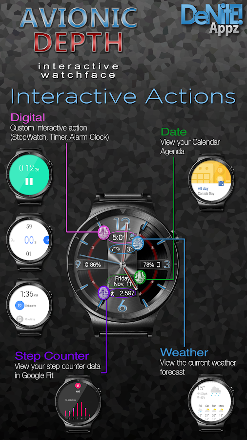Avionic Depth HD Watch Face Screenshot 8