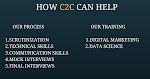 Digital Marketing Institute In Hyderabad   100% Job Assistance   Live Internship - COLLEGE TO CORPORATE