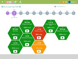 Screenshot of ScootPad