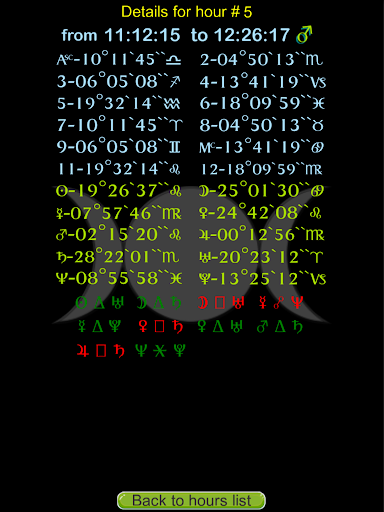 Wiccan Planetary Hours Clock - screenshot